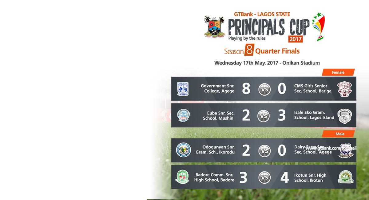 CSR-HOME-FOOTBALL.---principals_cup---Quarter-Finals DAY 1
