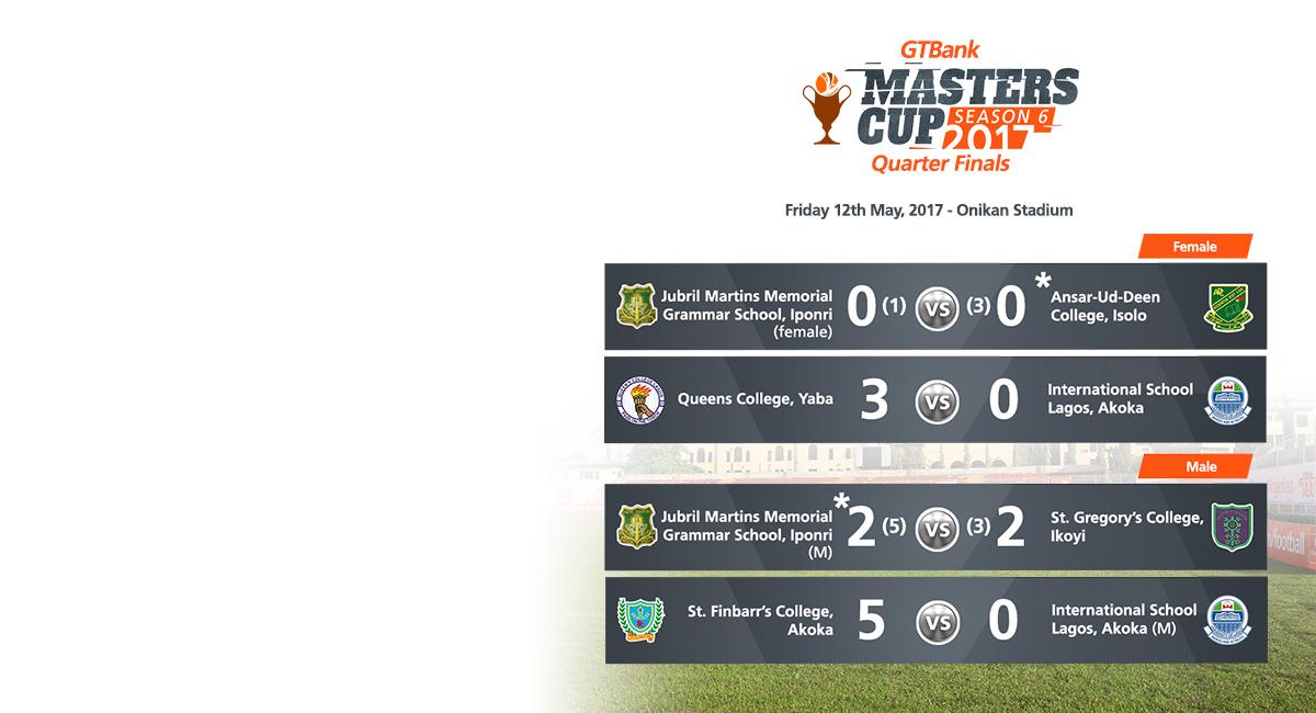 CSR-HOME-FOOTBALL.principals_cupQuarter-Finals result day 2